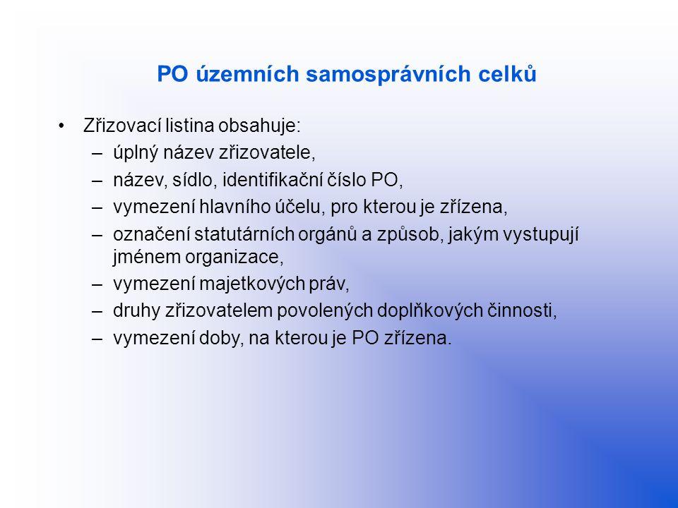 PO územních samosprávních celků Zřizovací listina obsahuje: –úplný název zřizovatele, –název, sídlo, identifikační číslo PO, –vymezení hlavního účelu,