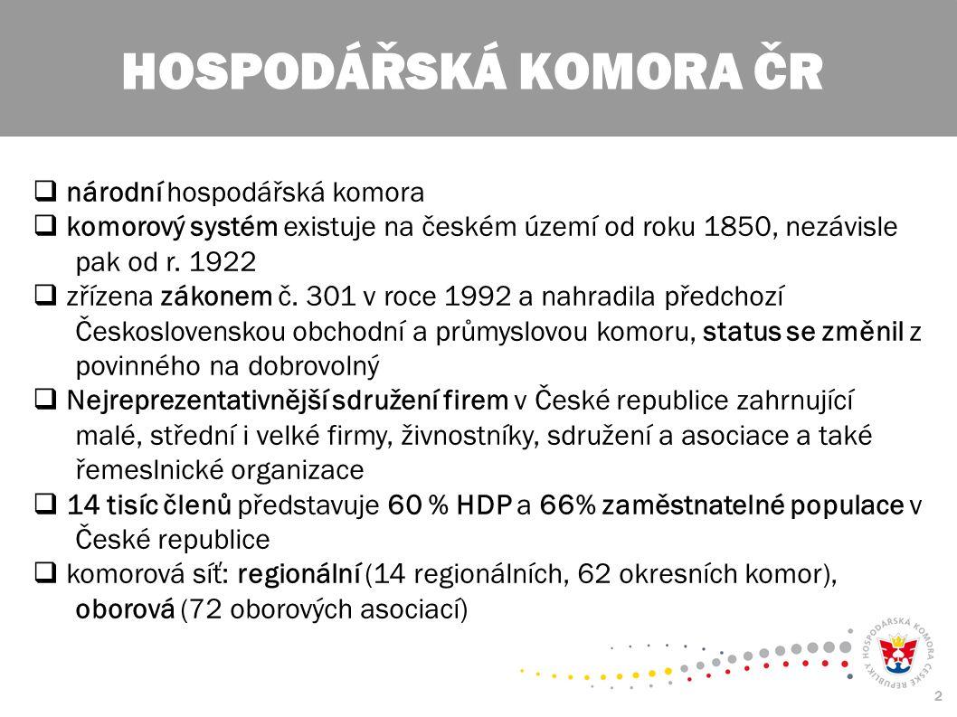 2  národní hospodářská komora  komorový systém existuje na českém území od roku 1850, nezávisle pak od r.