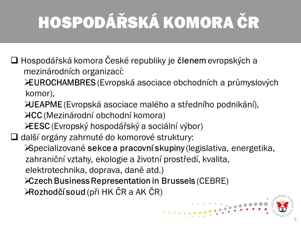3  Hospodářská komora České republiky je členem evropských a mezinárodních organizací:  EUROCHAMBRES (Evropská asociace obchodních a průmyslových komor),  UEAPME (Evropská asociace malého a středního podnikání),  ICC (Mezinárodní obchodní komora)  EESC (Evropský hospodářský a sociální výbor)  další orgány zahrnuté do komorové struktury:  Specializované sekce a pracovní skupiny (legislativa, energetika, zahraniční vztahy, ekologie a životní prostředí, kvalita, elektrotechnika, doprava, daně atd.)  Czech Business Representation in Brussels (CEBRE)  Rozhodčí soud (při HK ČR a AK ČR) HOSPODÁŘSKÁ KOMORA ČR
