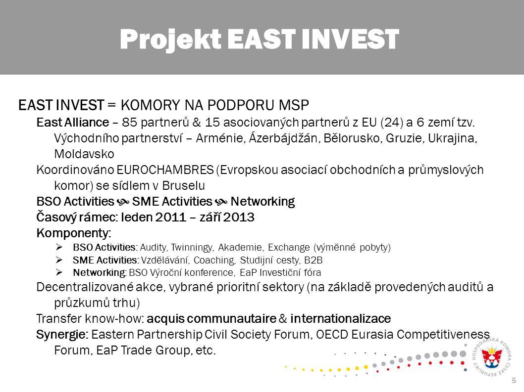 5 EAST INVEST = KOMORY NA PODPORU MSP East Alliance – 85 partnerů & 15 asociovaných partnerů z EU (24) a 6 zemí tzv.