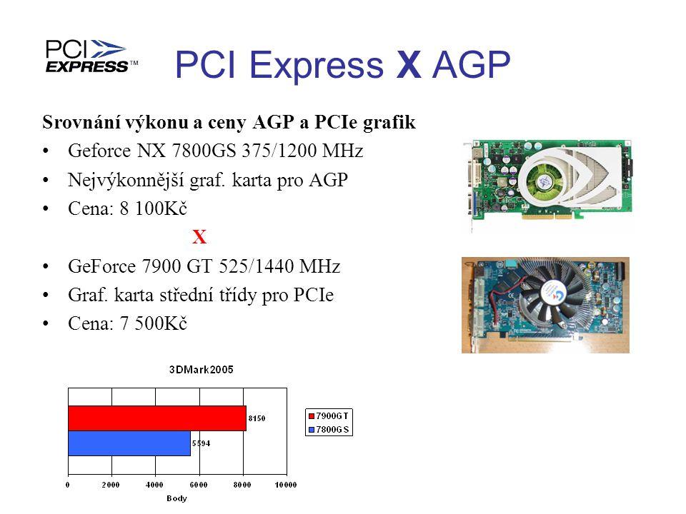 Srovnání výkonu a ceny AGP a PCIe grafik Geforce NX 7800GS 375/1200 MHz Nejvýkonnější graf. karta pro AGP Cena: 8 100Kč X GeForce 7900 GT 525/1440 MHz