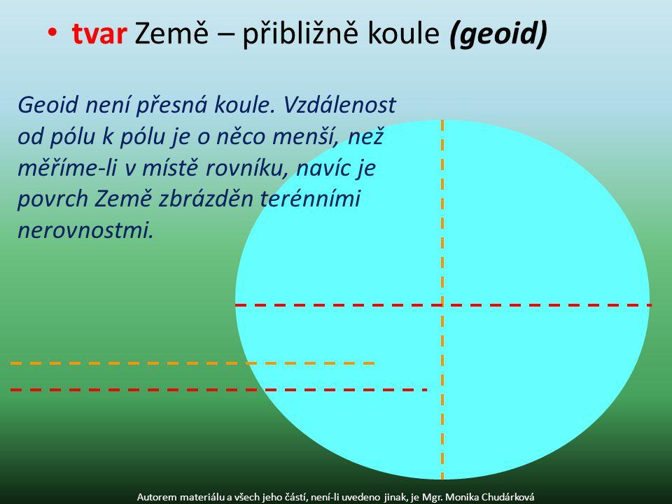 tvar Země – přibližně koule (geoid) Autorem materiálu a všech jeho částí, není-li uvedeno jinak, je Mgr.