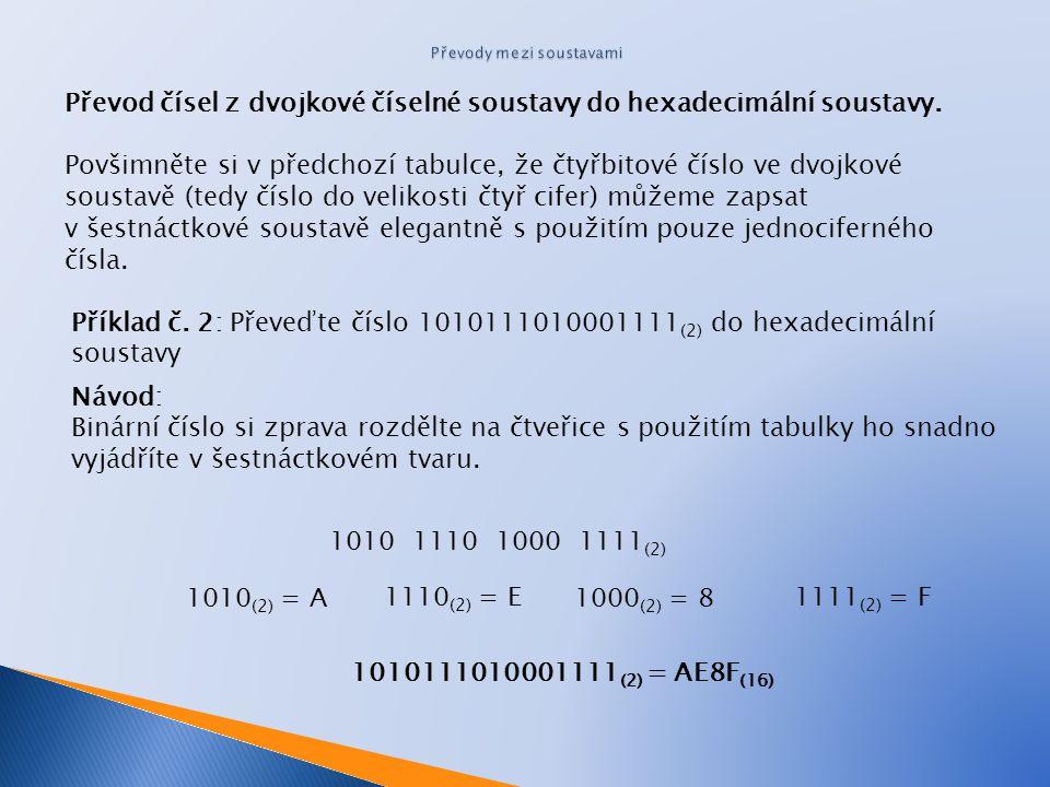Převod čísel z dvojkové číselné soustavy do hexadecimální soustavy.