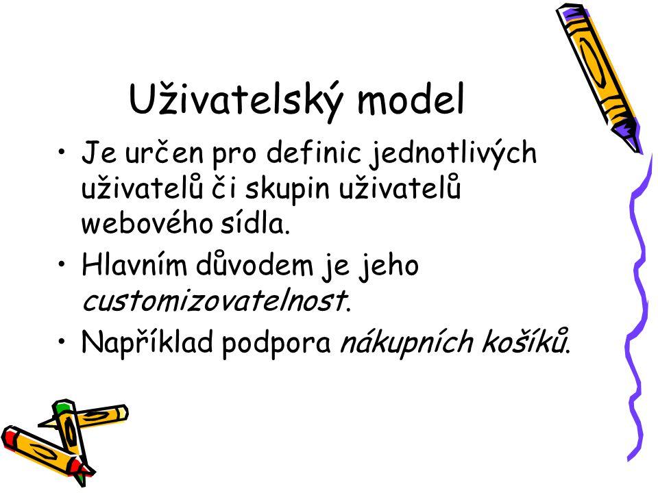 Uživatelský model Je určen pro definic jednotlivých uživatelů či skupin uživatelů webového sídla.