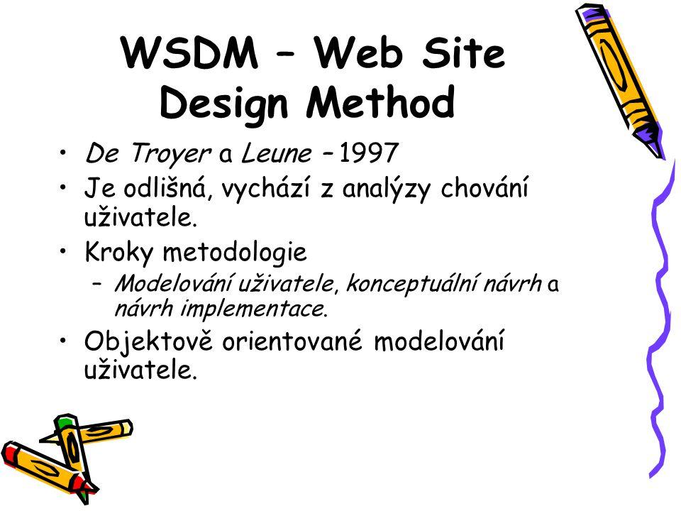 WSDM – Web Site Design Method De Troyer a Leune – 1997 Je odlišná, vychází z analýzy chování uživatele.