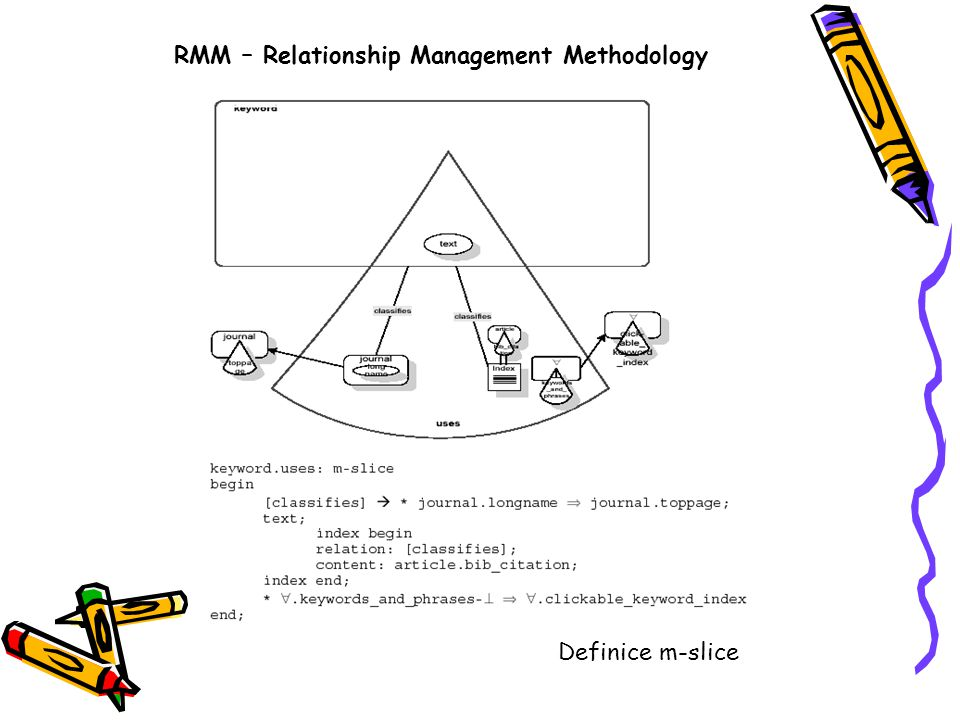 RMM – Relationship Management Methodology Definice m-slice