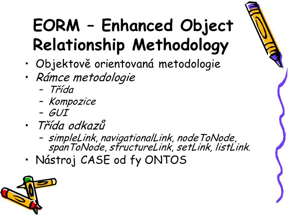 EORM – Enhanced Object Relationship Methodology Objektově orientovaná metodologie Rámce metodologie –Třída –Kompozice –GUI Třída odkazů –simpleLink, navigationalLink, nodeToNode, spanToNode, structureLink, setLink, listLink.