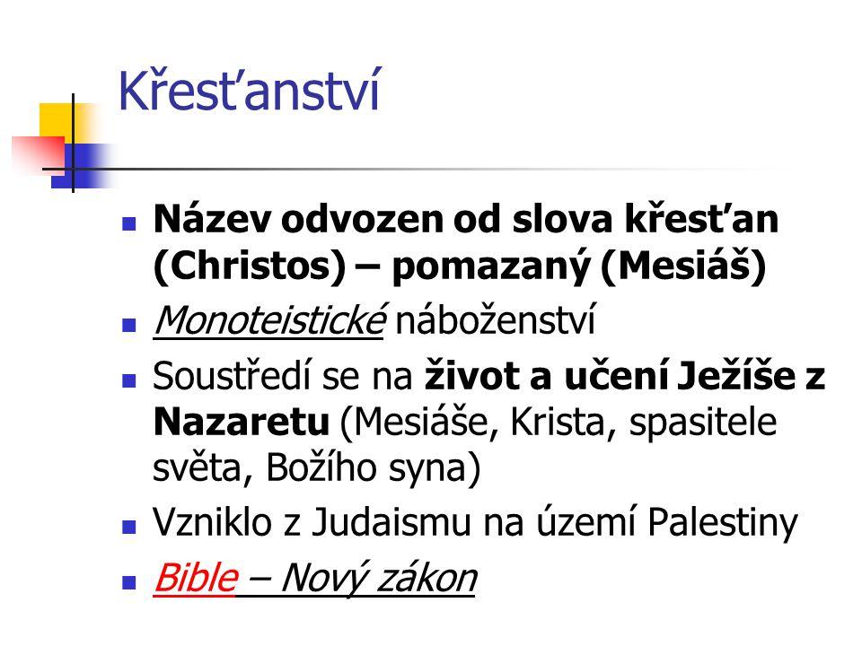 Křesťanství Název odvozen od slova křesťan (Christos) – pomazaný (Mesiáš) Monoteistické náboženství Soustředí se na život a učení Ježíše z Nazaretu (M