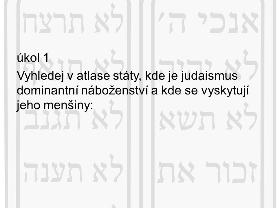 úkol 1 Vyhledej v atlase státy, kde je judaismus dominantní náboženství a kde se vyskytují jeho menšiny: