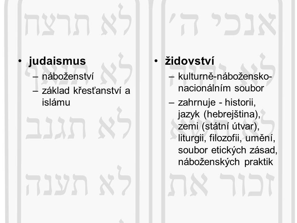 judaismus –náboženství –základ křesťanství a islámu židovství –kulturně-nábožensko- nacionálním soubor –zahrnuje - historii, jazyk (hebrejština), zemi