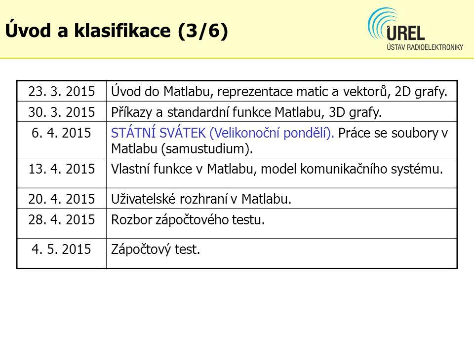 23. 3. 2015Úvod do Matlabu, reprezentace matic a vektorů, 2D grafy.