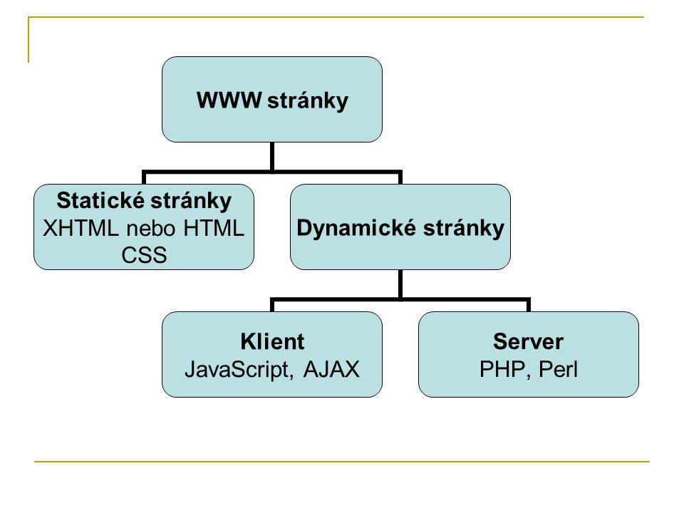WWW stránky Statické stránky XHTML nebo HTML CSS Dynamické stránky Klient JavaScript, AJAX Server PHP, Perl