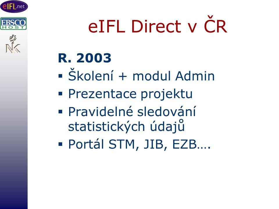eIFL Direct v ČR R.