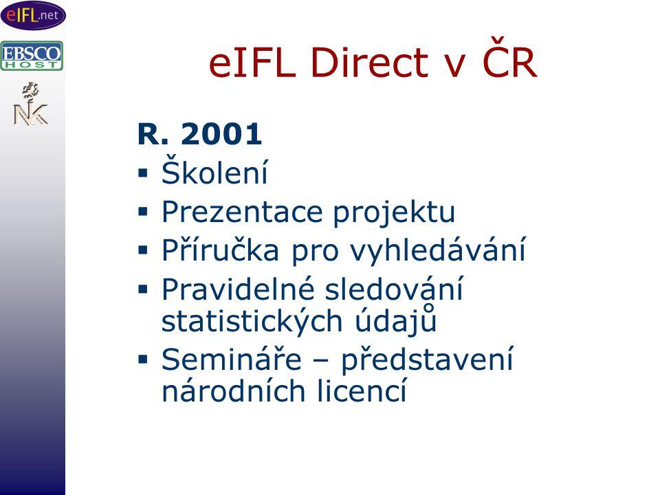 eIFL Direct v ČR R.2001  Mezinárodní kontext konference INFORUM – vystoupení p.
