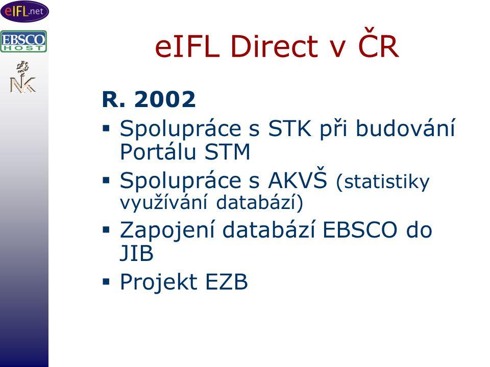eIFL Direct v ČR R.2004 MŠMT ČR  Program 1N  2004-2008  Pokračovací projekt (49 knihoven)  15.