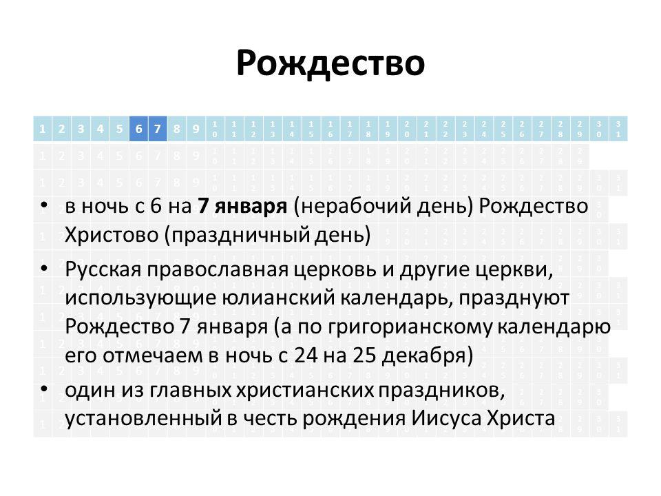 Citace Википедия - Свободная энциклопедия, 2013.Кулич [online].