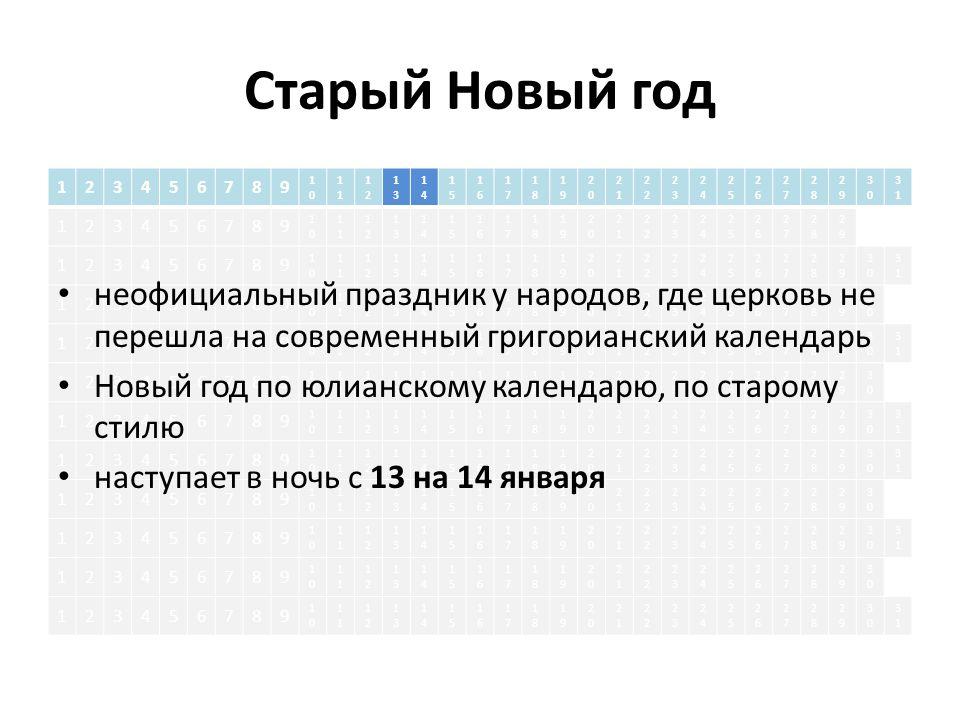 Citace Википедия - Свободная энциклопедия, 2013.Старый Новый год [online].