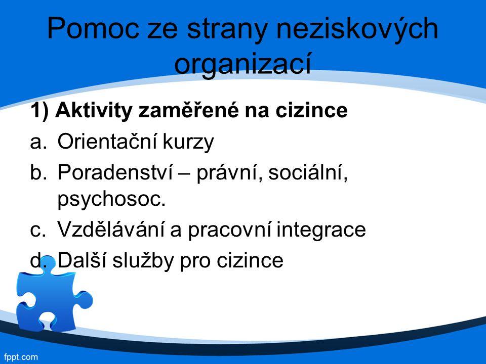 Pomoc ze strany neziskových organizací 1) Aktivity zaměřené na cizince a.Orientační kurzy b.Poradenství – právní, sociální, psychosoc.