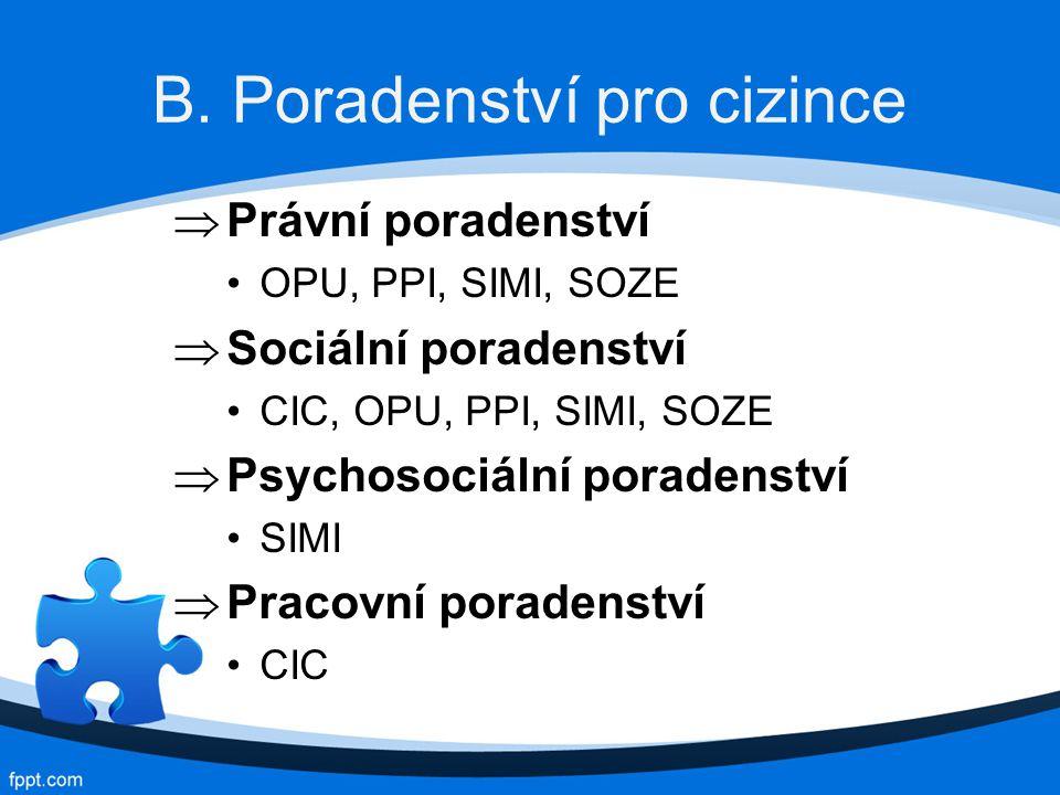 B. Poradenství pro cizince  Právní poradenství OPU, PPI, SIMI, SOZE  Sociální poradenství CIC, OPU, PPI, SIMI, SOZE  Psychosociální poradenství SIM