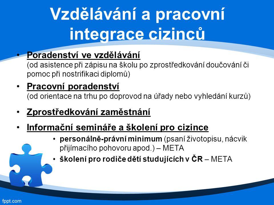Vzdělávání a pracovní integrace cizinců Poradenství ve vzdělávání (od asistence při zápisu na školu po zprostředkování doučování či pomoc při nostrifikaci diplomů) Pracovní poradenství (od orientace na trhu po doprovod na úřady nebo vyhledání kurzů) Zprostředkování zaměstnání Informační semináře a školení pro cizince personálně-právní minimum (psaní životopisu, nácvik přijímacího pohovoru apod.) – META školení pro rodiče dětí studujících v ČR – META