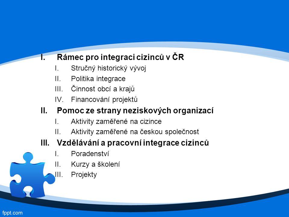Pomoc ze strany neziskových organizací 2) Aktivity zaměřené na českou společnost Interkulturní a inkluzívní vzdělávání Multikulturní setkávání Medializace uprchlictví