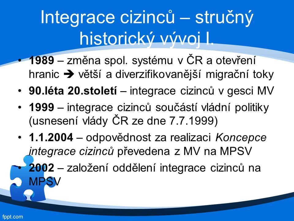 Integrace cizinců – stručný historický vývoj I.1989 – změna spol.