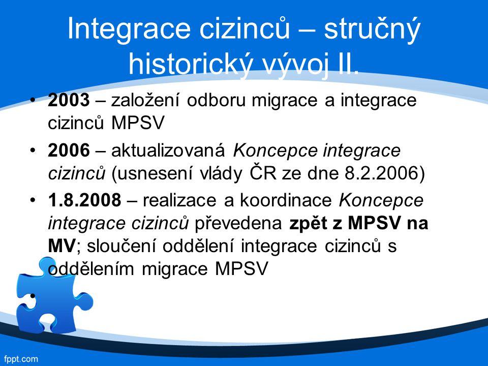 Integrační centrum Praha (1.červen 2012 – 31.