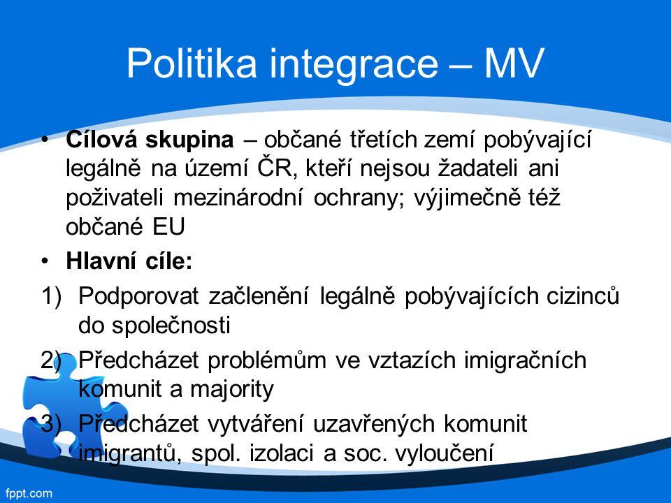 Cizinci jako komunitní tlumočníci (1.červenec 2012 – 31.