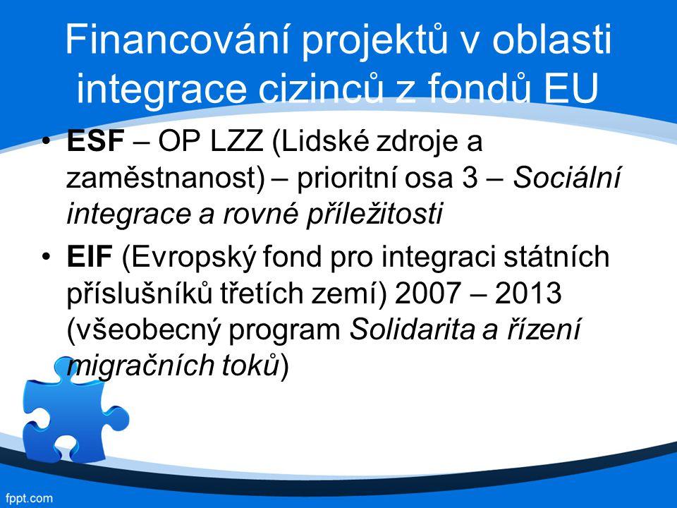 Financování projektů v oblasti integrace cizinců z fondů EU ESF – OP LZZ (Lidské zdroje a zaměstnanost) – prioritní osa 3 – Sociální integrace a rovné příležitosti EIF (Evropský fond pro integraci státních příslušníků třetích zemí) 2007 – 2013 (všeobecný program Solidarita a řízení migračních toků)