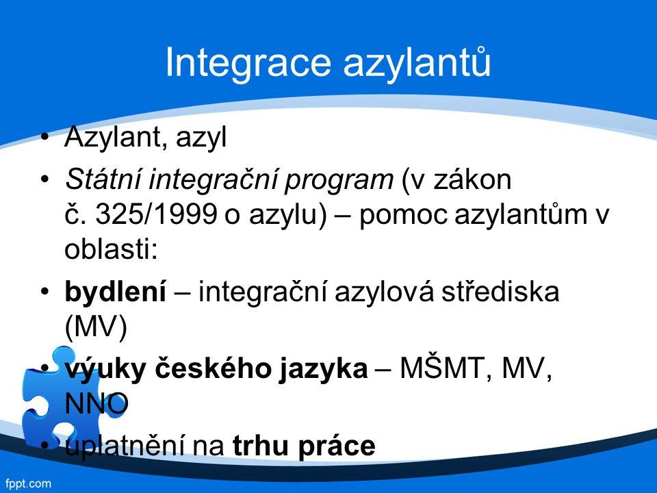 Integrace azylantů Azylant, azyl Státní integrační program (v zákon č.
