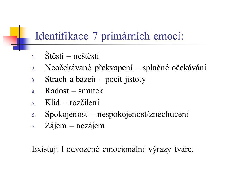 Identifikace 7 primárních emocí: 1. Štěstí – neštěstí 2. Neočekávané překvapení – splněné očekávání 3. Strach a bázeň – pocit jistoty 4. Radost – smut