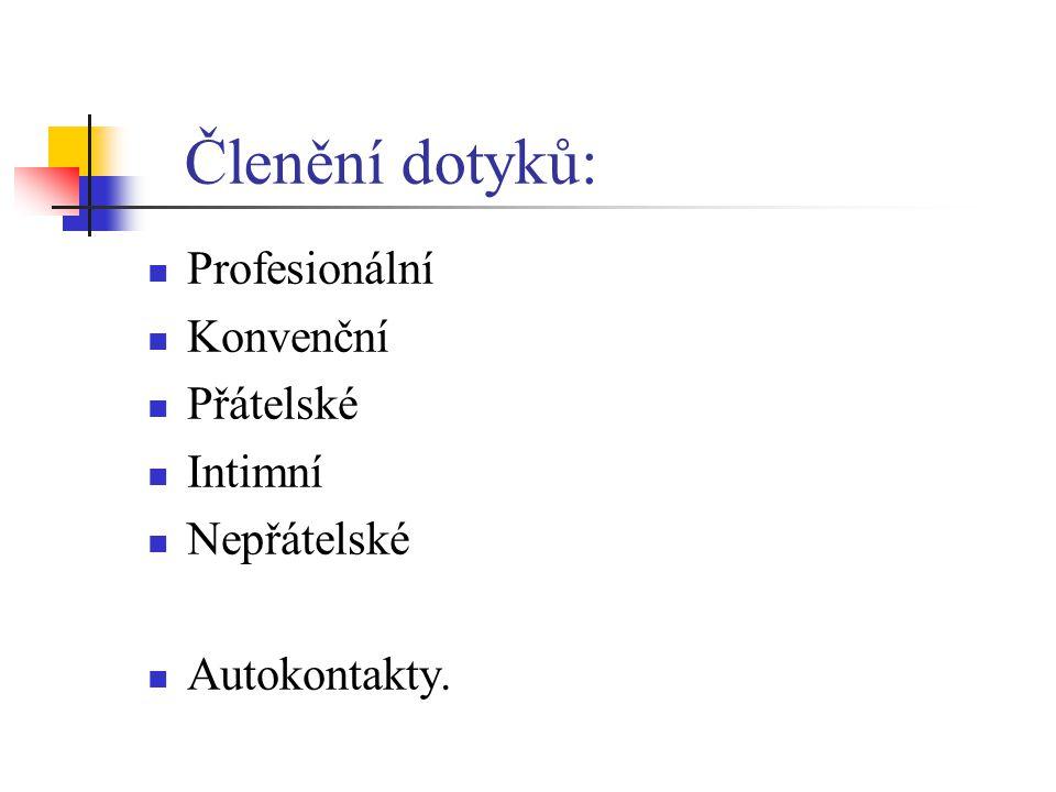 Členění dotyků: Profesionální Konvenční Přátelské Intimní Nepřátelské Autokontakty.