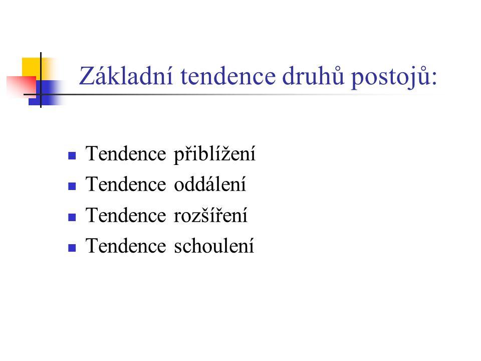 Základní tendence druhů postojů: Tendence přiblížení Tendence oddálení Tendence rozšíření Tendence schoulení