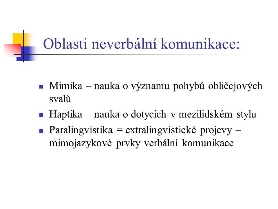 Oblasti neverbální komunikace: Mimika – nauka o významu pohybů obličejových svalů Haptika – nauka o dotycích v mezilidském stylu Paralingvistika = ext