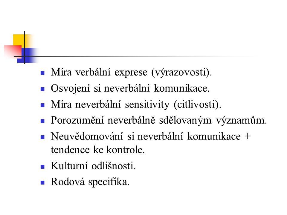 Míra verbální exprese (výrazovosti).Osvojení si neverbální komunikace.