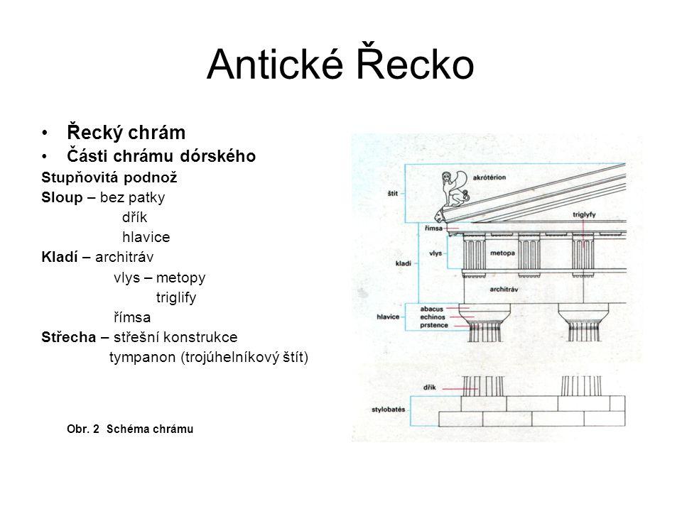 Antické Řecko Řecký chrám Části chrámu dórského Stupňovitá podnož Sloup – bez patky dřík hlavice Kladí – architráv vlys – metopy triglify římsa Střecha – střešní konstrukce tympanon (trojúhelníkový štít) Obr.
