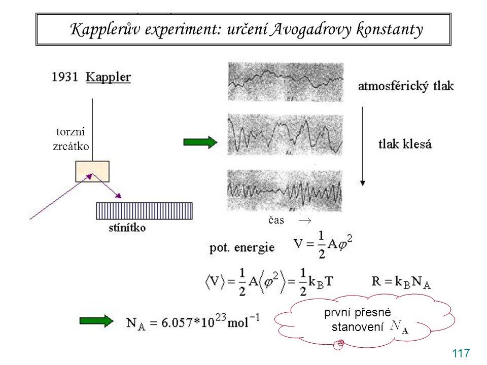 117 Kapplerův experiment: určení Avogadrovy konstanty první přesné stanovení torzní zrcátko čas 