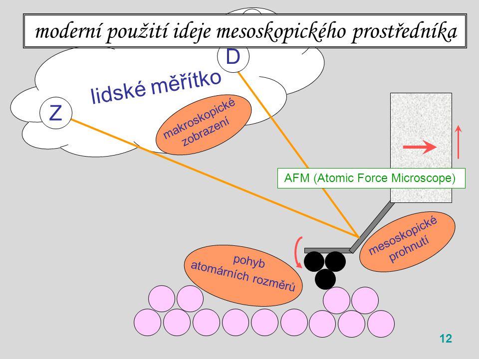 lidské měřítko 12 Z D moderní použití ideje mesoskopického prostředníka AFM (Atomic Force Microscope) atomárních rozměrů pohyb mesoskopické prohnutí makroskopické zobrazení
