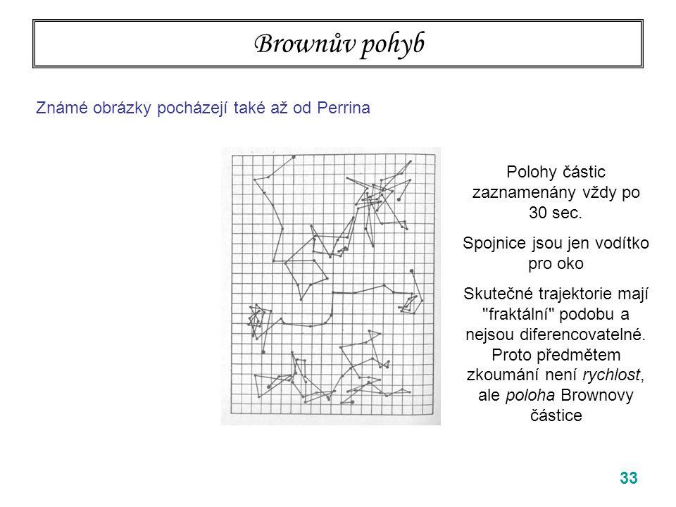 33 Brownův pohyb Známé obrázky pocházejí také až od Perrina Polohy částic zaznamenány vždy po 30 sec.