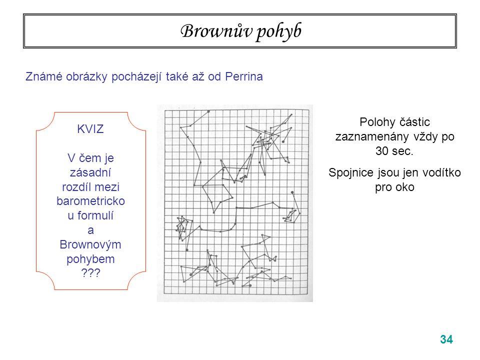34 Brownův pohyb Známé obrázky pocházejí také až od Perrina Polohy částic zaznamenány vždy po 30 sec.