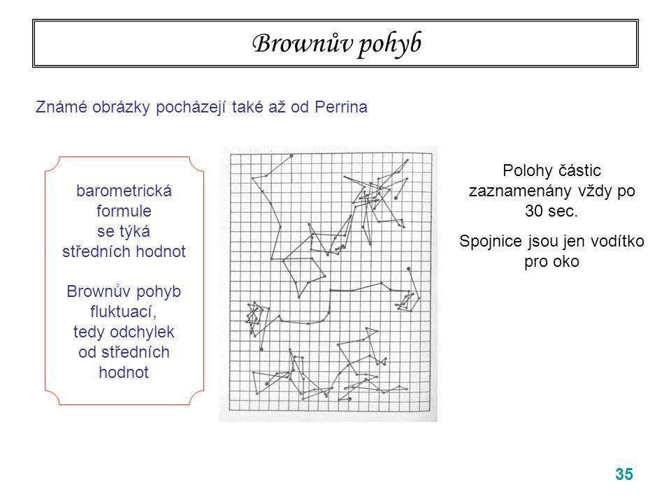 35 Brownův pohyb Známé obrázky pocházejí také až od Perrina Polohy částic zaznamenány vždy po 30 sec.