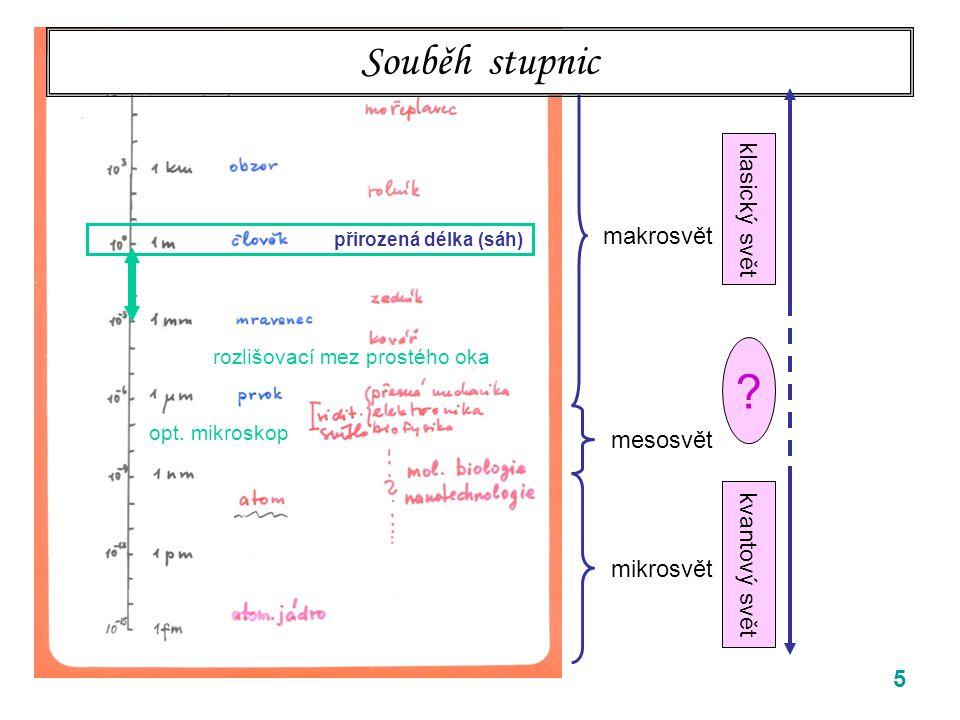 5 rozlišovací mez prostého oka makrosvět mesosvět mikrosvět Souběh stupnic klasický svět kvantový svět .