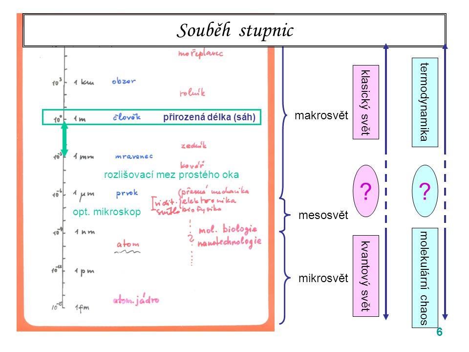 6 rozlišovací mez prostého oka makrosvět mesosvět mikrosvět Souběh stupnic klasický svět kvantový svět .