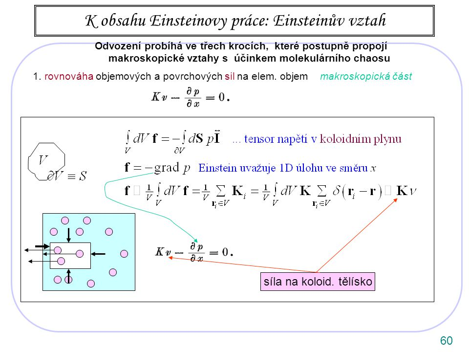 60 1.rovnováha objemových a povrchových sil na elem.