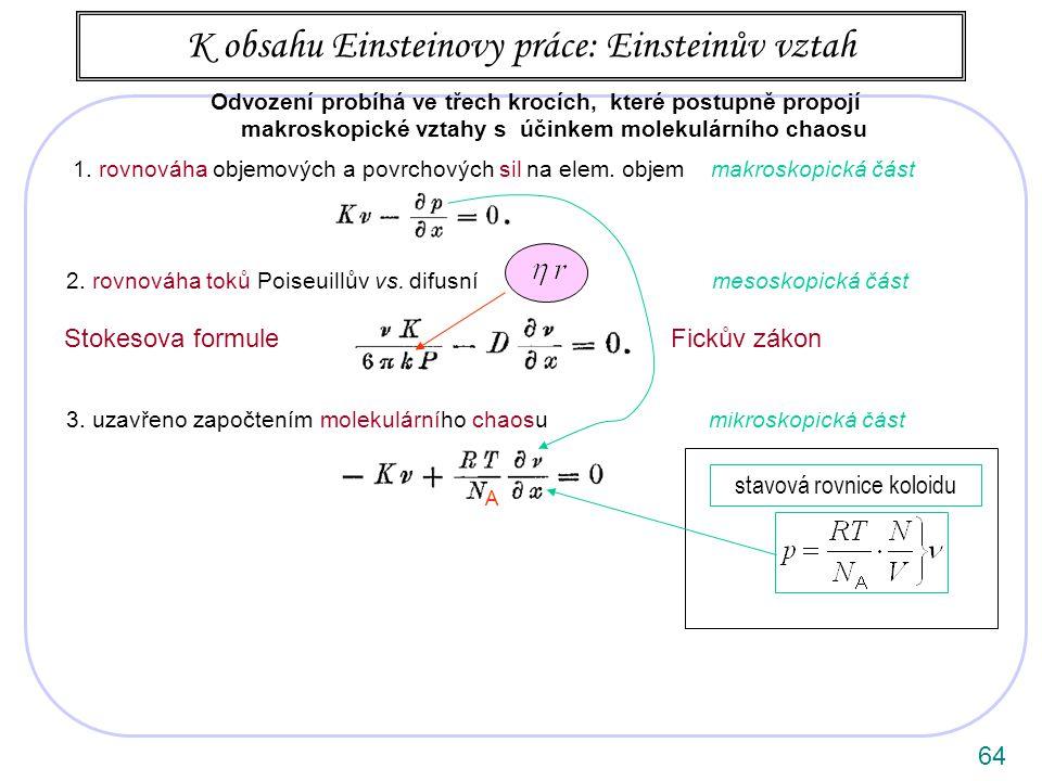 64 1.rovnováha objemových a povrchových sil na elem.