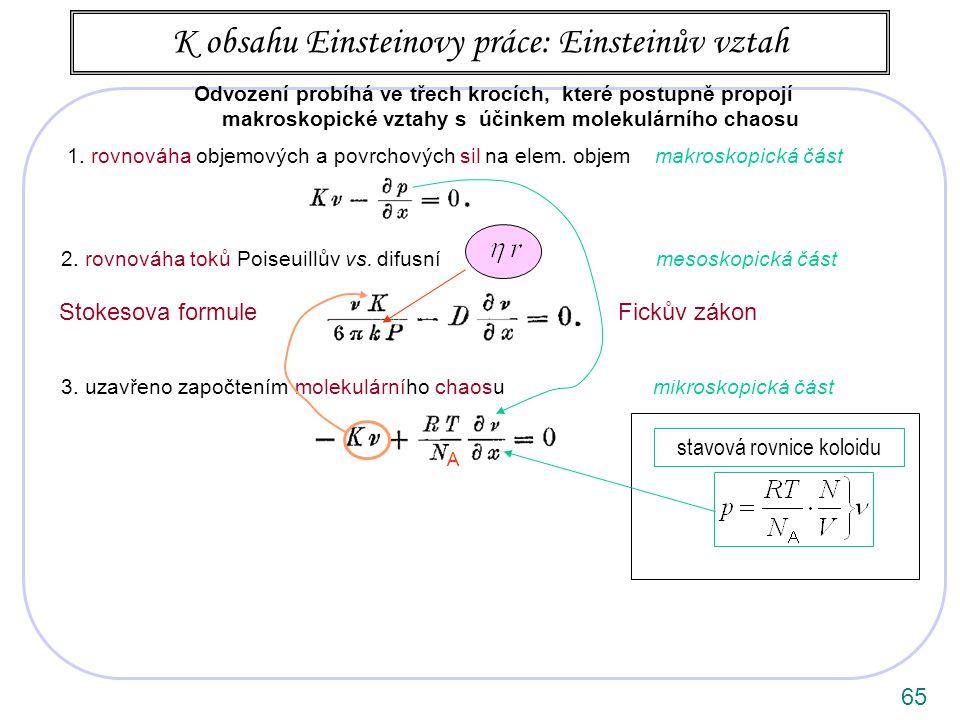 65 1.rovnováha objemových a povrchových sil na elem.