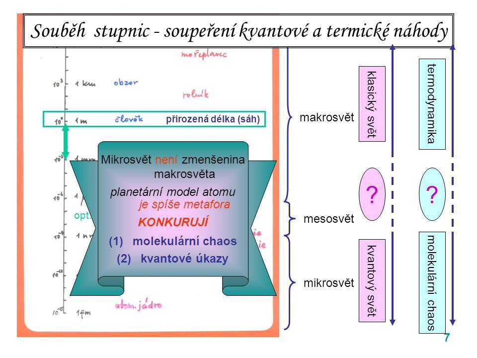 7 rozlišovací mez prostého oka makrosvět mesosvět mikrosvět Souběh stupnic - soupeření kvantové a termické náhody klasický svět kvantový svět .