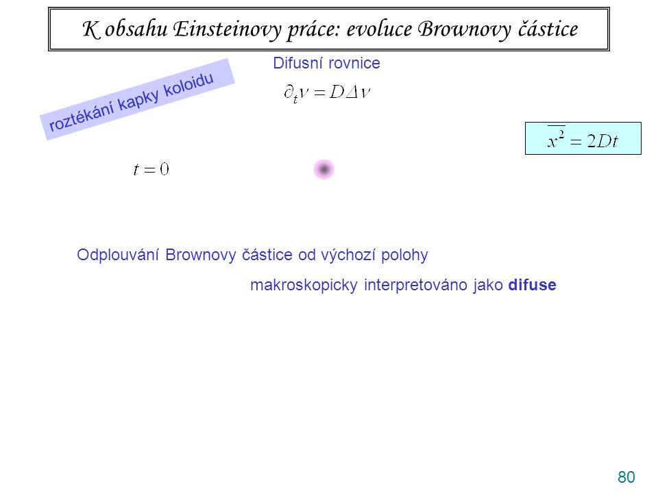 80 K obsahu Einsteinovy práce: evoluce Brownovy částice Difusní rovnice Odplouvání Brownovy částice od výchozí polohy makroskopicky interpretováno jako difuse roztékání kapky koloidu