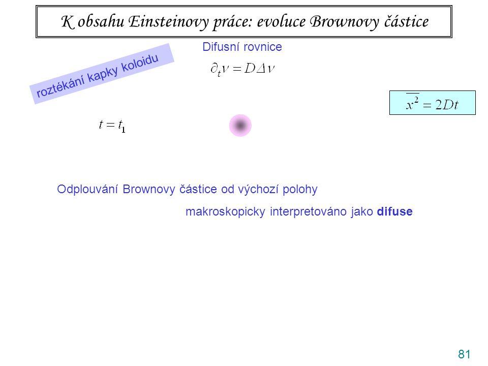 81 K obsahu Einsteinovy práce: evoluce Brownovy částice Difusní rovnice Odplouvání Brownovy částice od výchozí polohy makroskopicky interpretováno jako difuse roztékání kapky koloidu