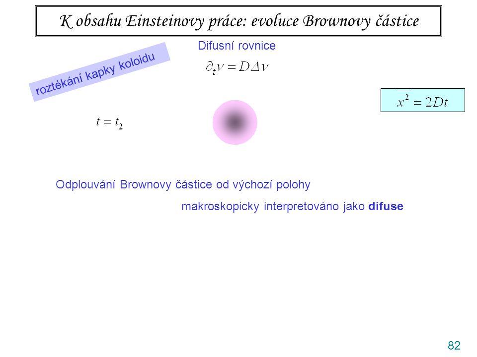 82 K obsahu Einsteinovy práce: evoluce Brownovy částice Difusní rovnice Odplouvání Brownovy částice od výchozí polohy makroskopicky interpretováno jako difuse roztékání kapky koloidu
